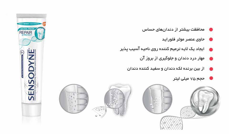 خمیر دندان سنسوداین