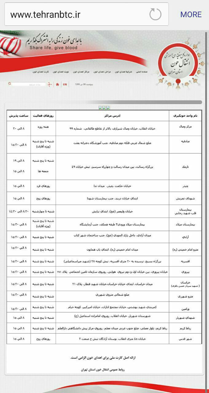 لیست مراکز اهدای خون